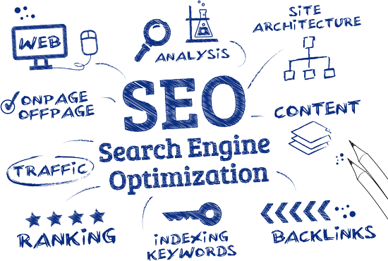 seo companies in north carolina